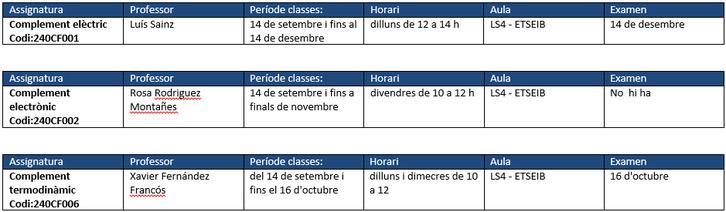 CF_Horaris_2015-16